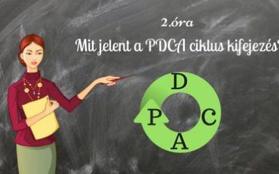Mit jelent a PDCA CIKLUS a pedagógiai munkában? Mit tartalmaz a tanfelügyeleti kézikönyv?